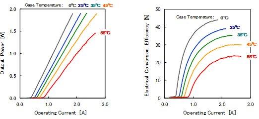 图1.光功率特性.jpg